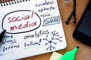 Fuhrman Creative, Social Media