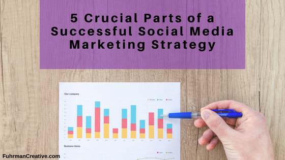 5 Crucial Parts of a Successful Social Media Marketing Strategy